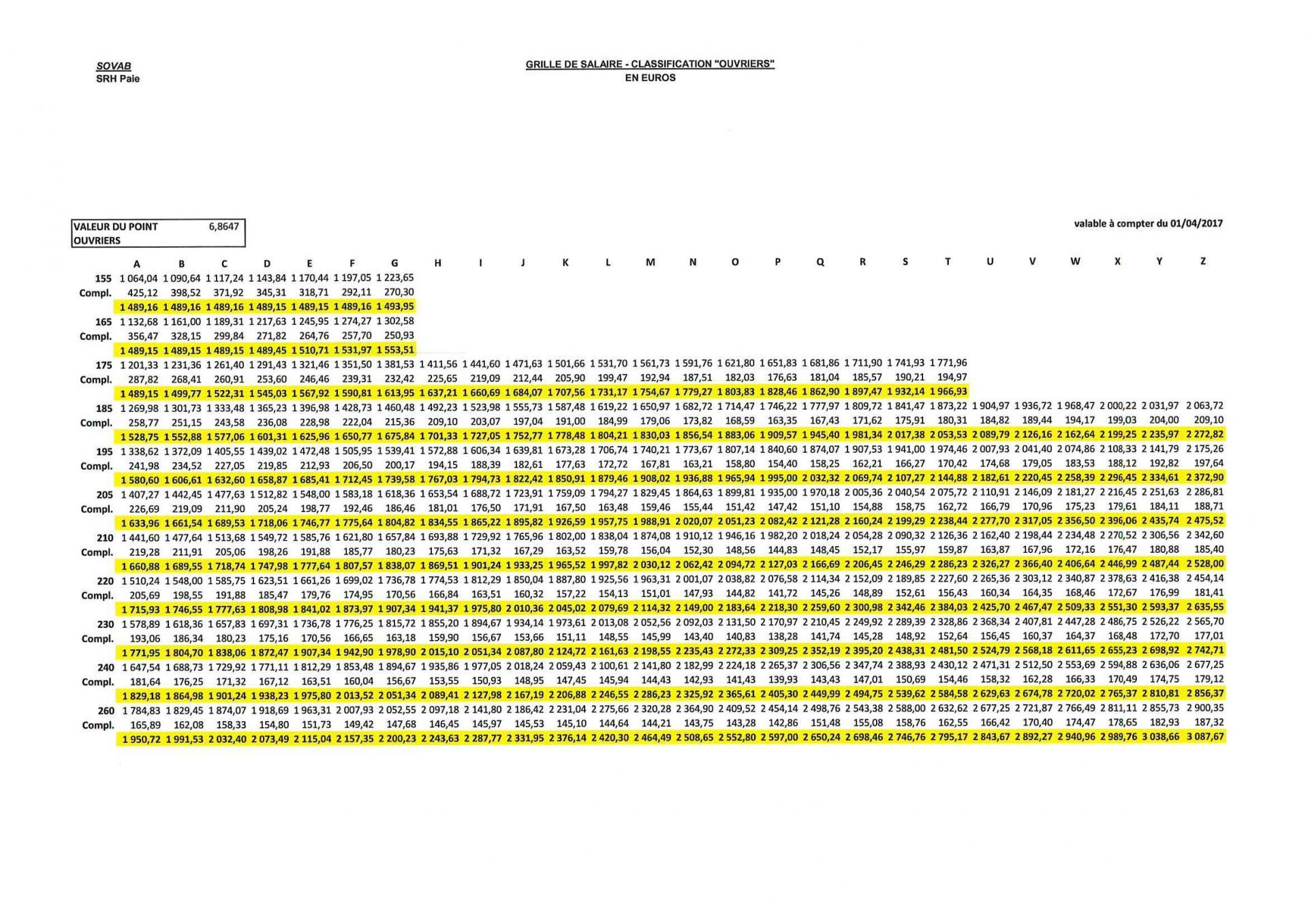 Grille de salaire jpg 2